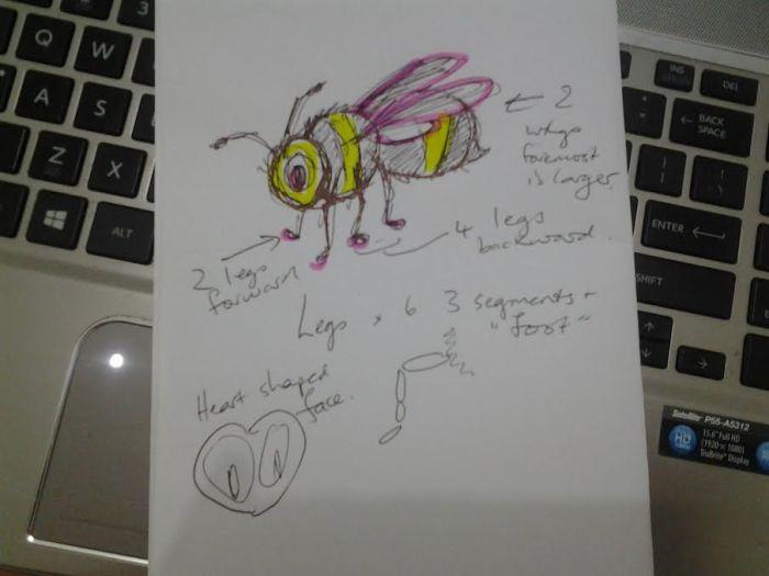 bee details